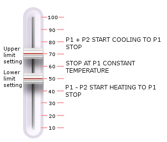 W2024%20Temperature%20Controller%20with%