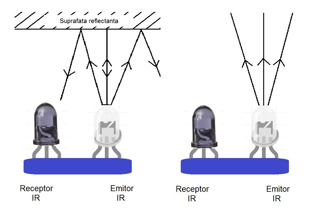 senzor-infrarosu.jpg